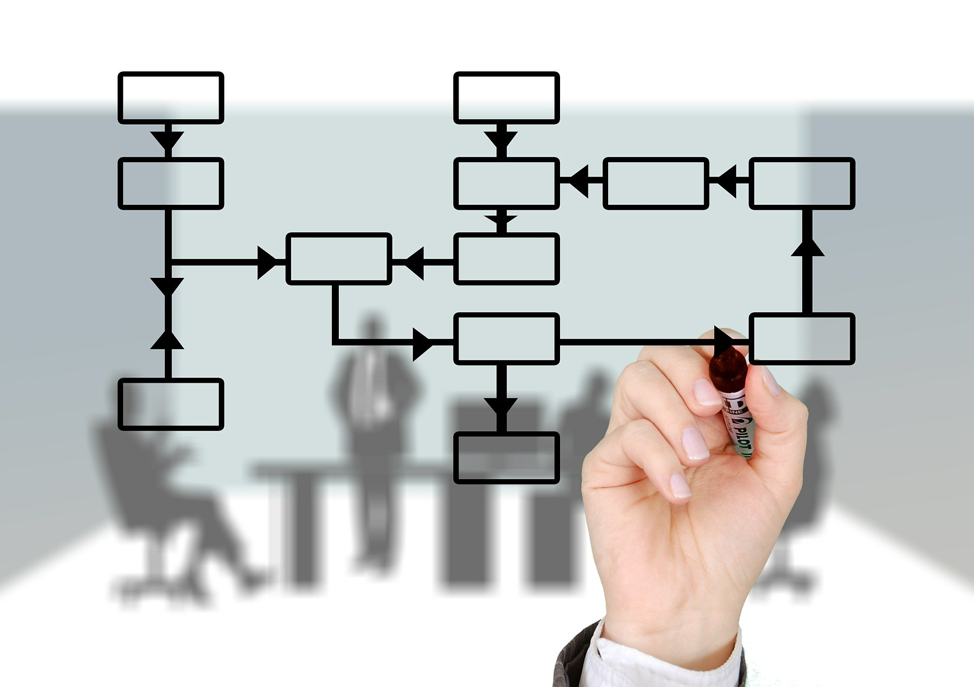 HR Services| Organisational Reconstructuring